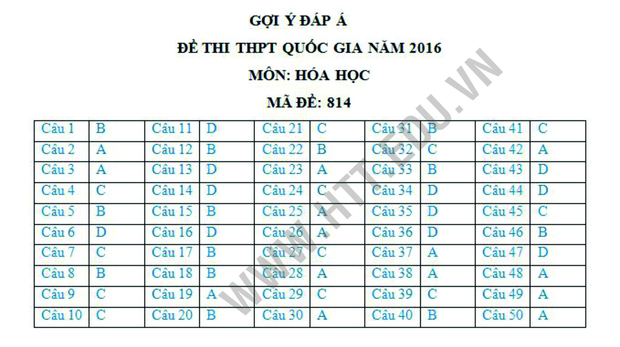 Dap-an-mon-hoa-hoc-MA-DE-814-tot-nghiep-2016-htt.edu.vn-cthn