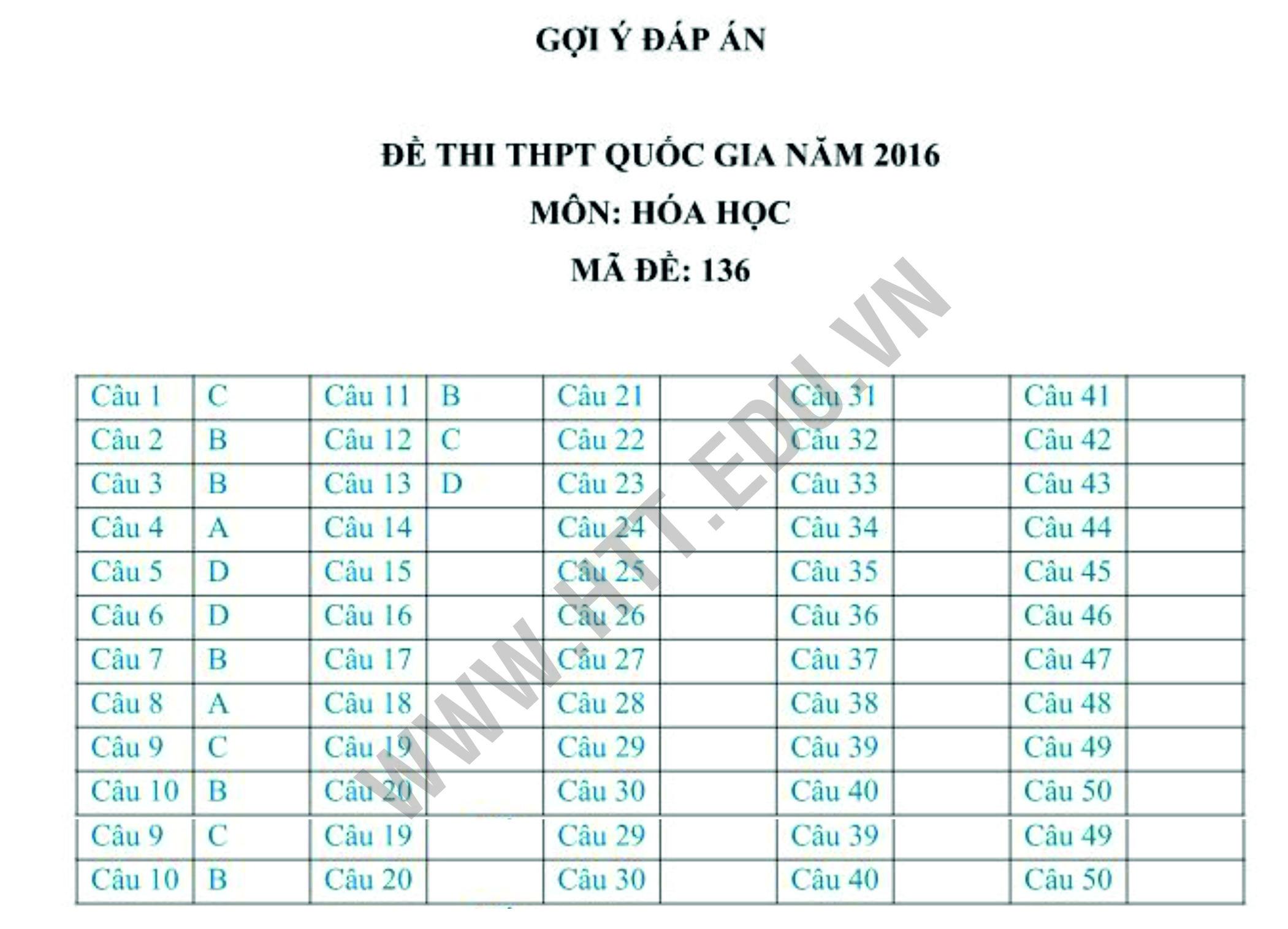Dap-an-mon-hoa-hoc-tot-nghiep-2016-htt.edu.vn-cthn