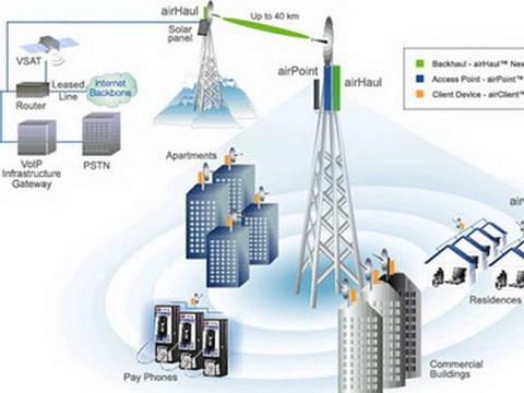 Cơ hội việc làm ngành Công nghệ Kỹ thuật Điện tử - Truyền thông
