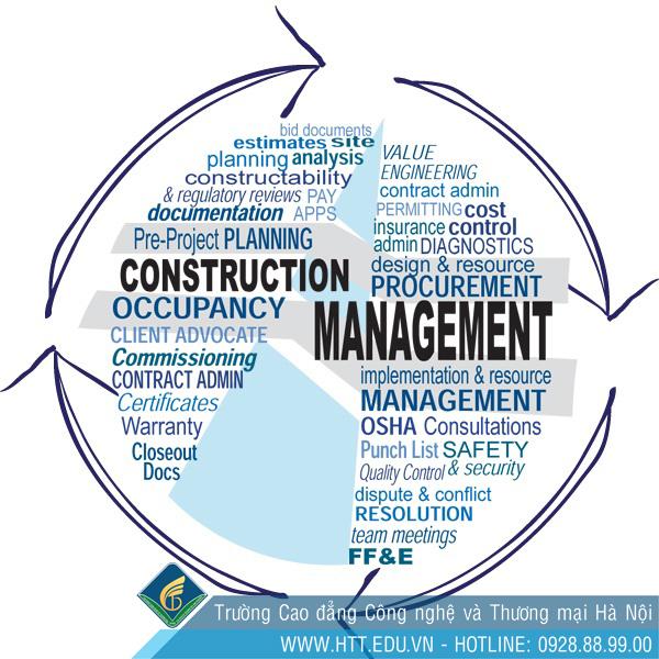 Chuẩn đầu ra ngành Quản lý xây dựng