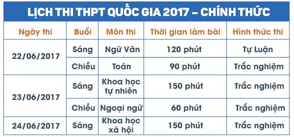 Lịch thi THPT Quốc gia năm 2017 - Chính thức Bộ GD&ĐT
