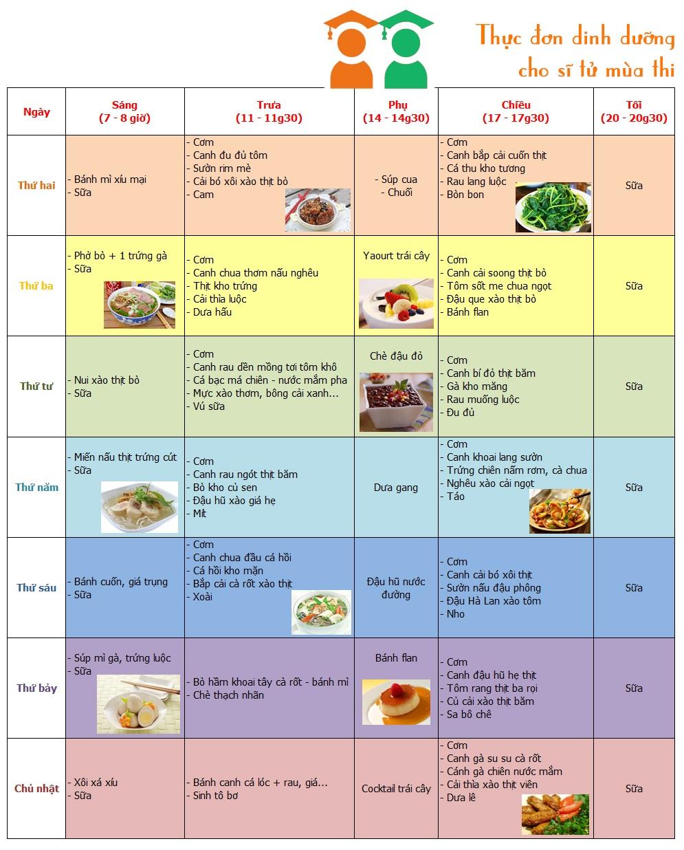 cham-lo-suc-khoe-si-tu-trong-mua-thi-2-htt.edu.vn