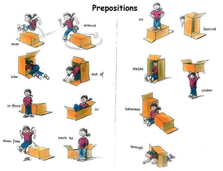 Học quy tắc sử dụng giới từ giúp ích rất nhiều trong bài thi trắc nghiệm Tiếng Anh