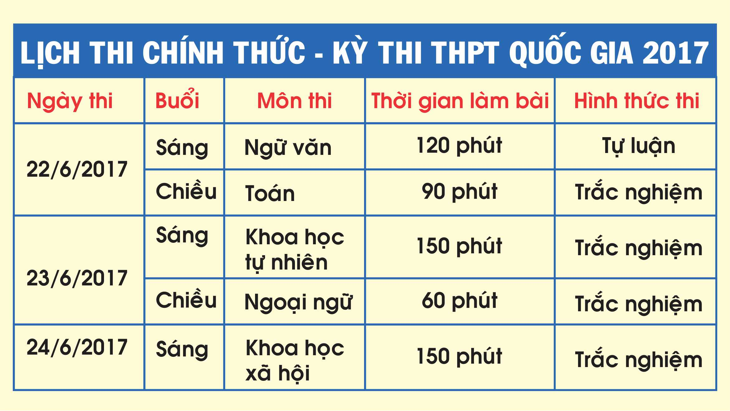 lich thi