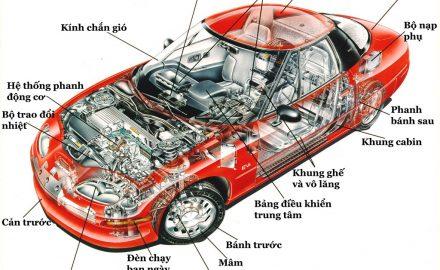 Học sửa chữa ô tô mất bao lâu ?