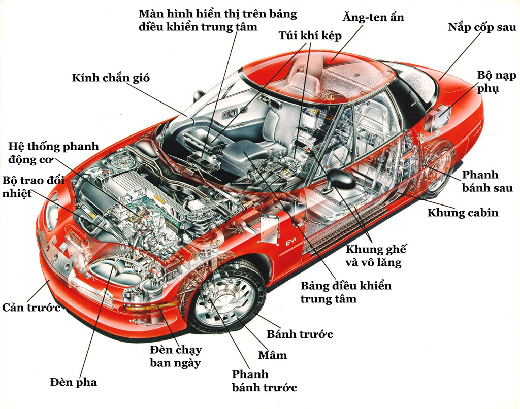 Học sửa chữa ô tô mất bao lâu?