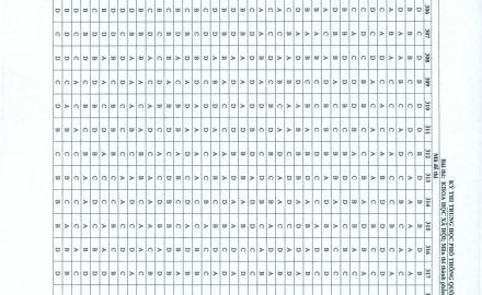 Đáp án đề thi môn GDCD THPTQG 2019 – Tất cả các mã đề