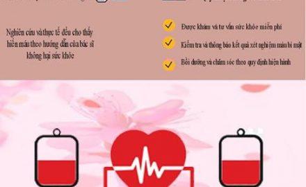Kế hoạch hiến máu tình nguyện đợt 2 năm 2019