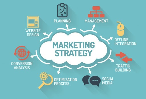 Chi tiết về xét tuyển cao đẳng Marketing tại HTT