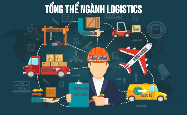 Logistics là gì? Vị trí việc làm của ngành Logistics?